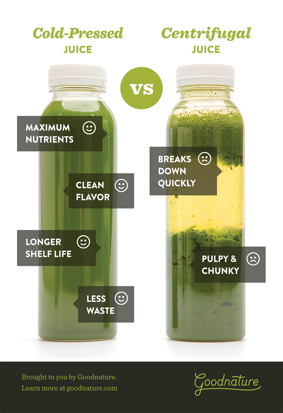 Cold Pressed Juice vs Centrifugal Juice
